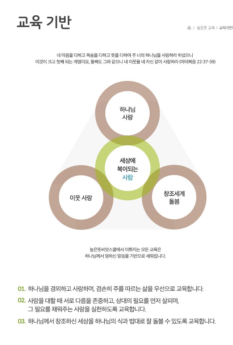 높은뜻-씨앗스쿨(컨텐츠)_높은뜻교육_01.교육기반.jpg