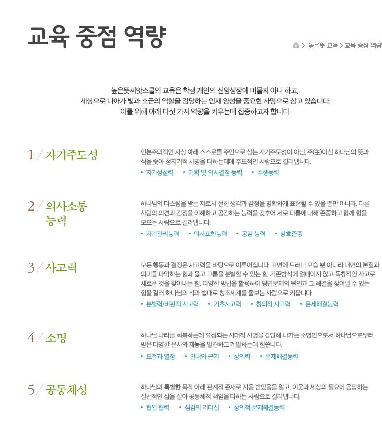 높은뜻-씨앗스쿨(컨텐츠)_높은뜻교육_03.교육-중점-역량.jpg