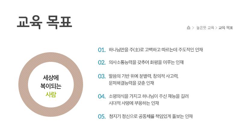 높은뜻-씨앗스쿨(컨텐츠)_높은뜻교육_02.교육목표.jpg